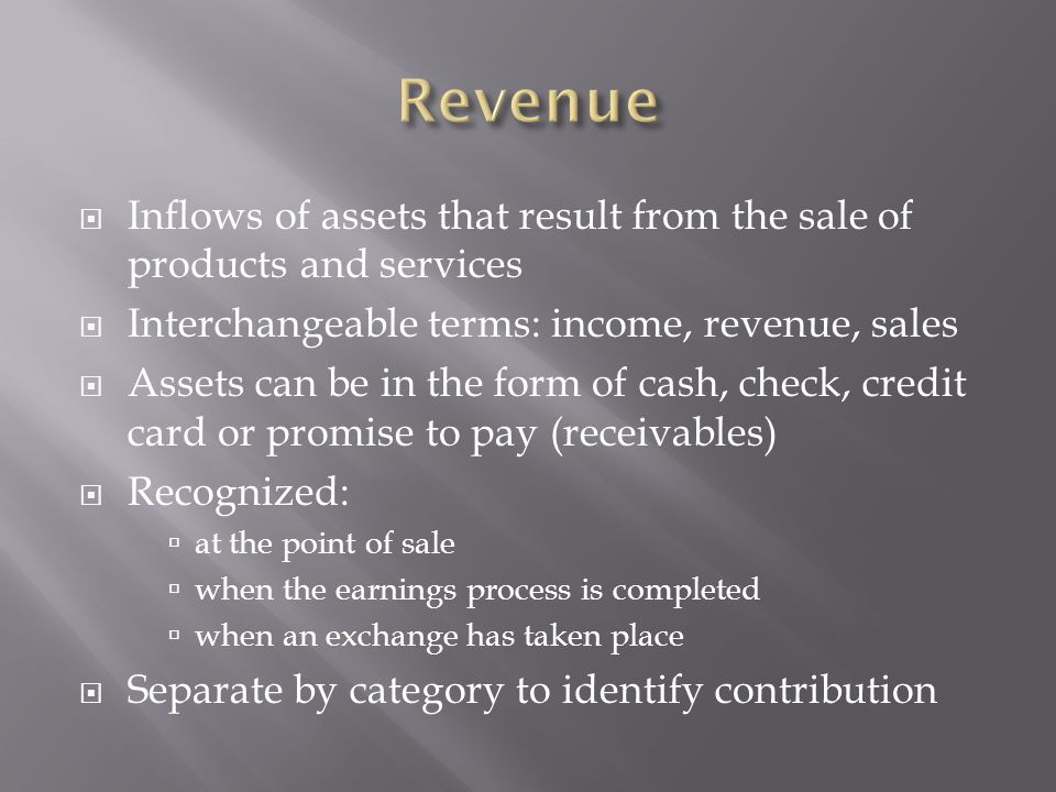 Sales Cost of Sales (COGS – Cost of Goods Sold) Gross Profit Operating Expenses (Controllable Expenses) Occupancy Costs (Noncontrollable Expenses) Operating Income Interest and Taxes Net Income