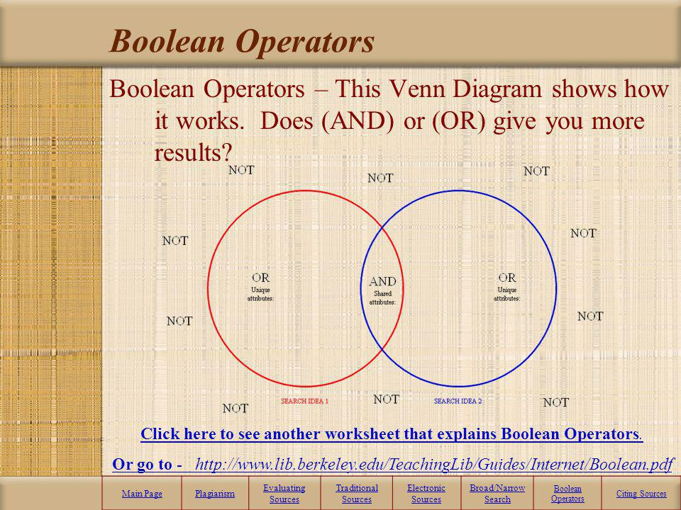 Boolean Operators Think about the Interest Activity. Recall that many of your searches had well over 100,000,000 hits. Imagine how long it would take