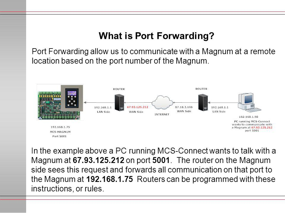 What is Port Forwarding.