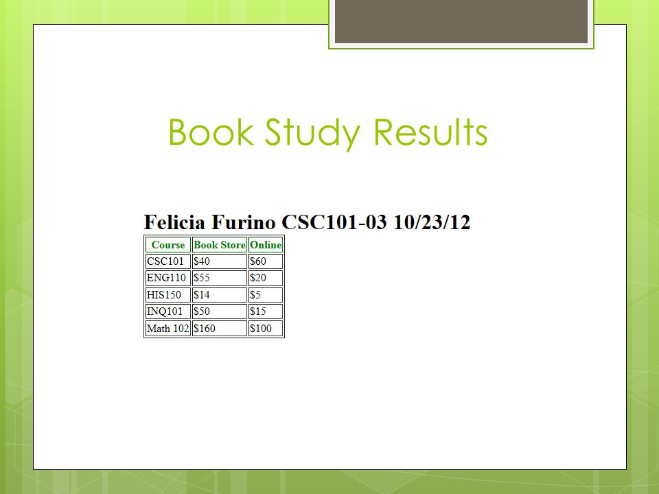 Book Study Results