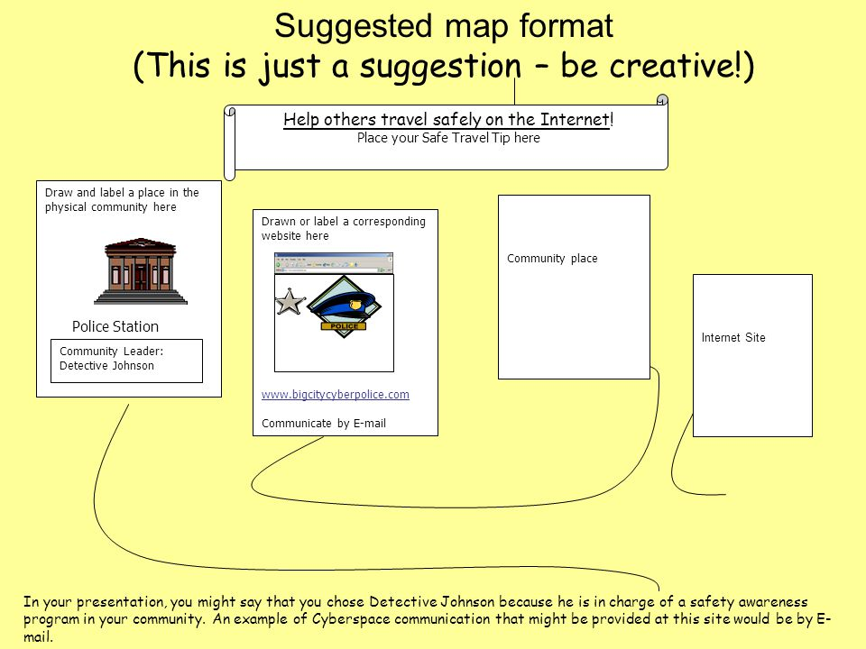 Suggested map format (This is just a suggestion – be creative!) In your presentation, you might say that you chose Detective Johnson because he is in