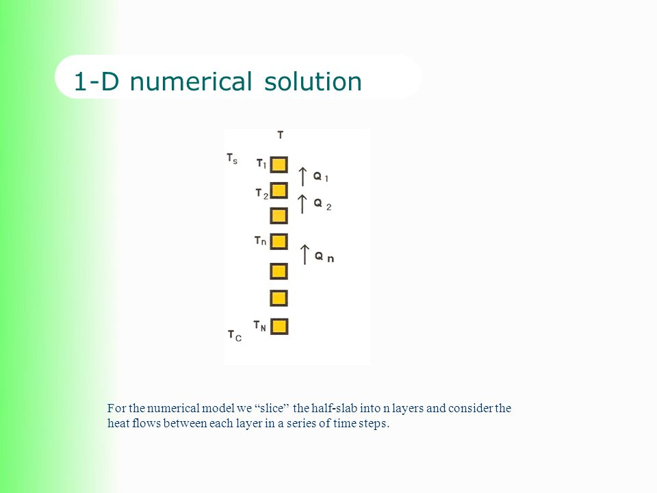 1-D numerical solution For the numerical model we slice the half-slab into n layers and consider the heat flows between each layer in a series of time