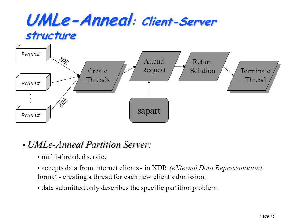 Page 16 UMLe-Anneal : Client-Server structure sapart Create Threads Attend Request Return Solution Terminate Thread Request......