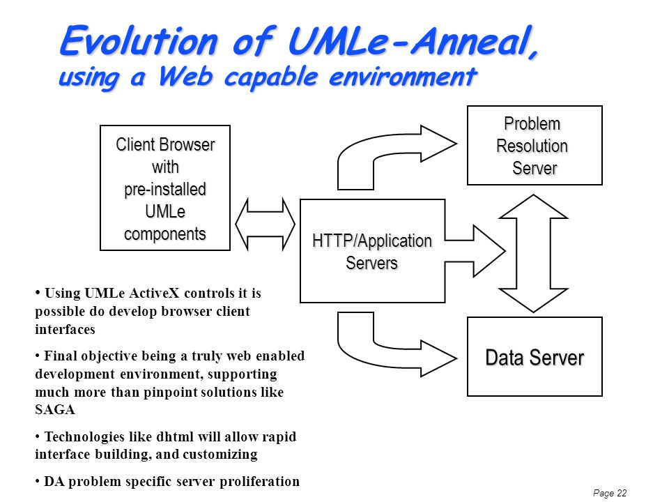 Page 22 Evolution of UMLe-Anneal, using a Web capable environment Client Browser with pre-installed UMLe components Data Server Problem Resolution Server HTTP/Application Servers Using UMLe ActiveX controls it is possible do develop browser client interfaces Final objective being a truly web enabled development environment, supporting much more than pinpoint solutions like SAGA Technologies like dhtml will allow rapid interface building, and customizing DA problem specific server proliferation