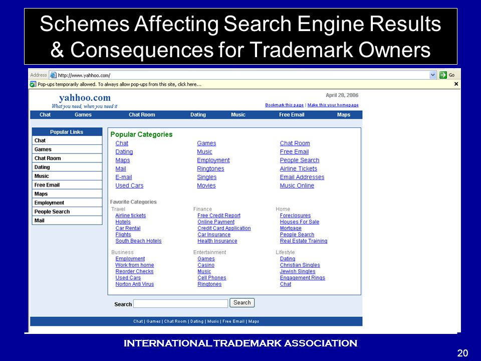 INTERNATIONAL TRADEMARK ASSOCIATION 20 Schemes Affecting Search Engine Results & Consequences for Trademark Owners