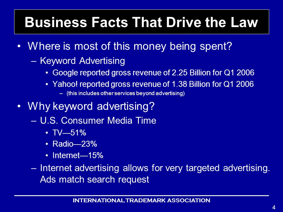 INTERNATIONAL TRADEMARK ASSOCIATION 4 Business Facts That Drive the Law Where is most of this money being spent.