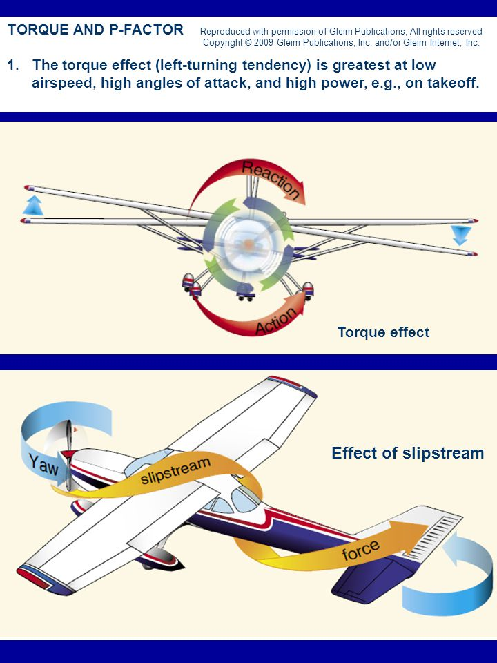 Left turning tendencies FAA-H-8083-25 TORQUE AND P-FACTOR 1.The torque effect (left-turning tendency) is greatest at low airspeed, high angles of atta