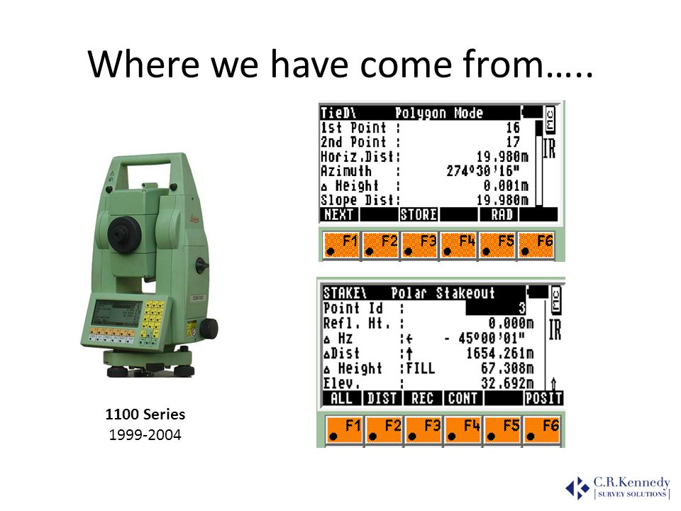 Where we have come from….. 1100 Series 1999-2004