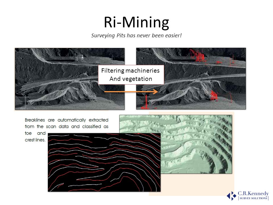 Ri-Mining Surveying Pits has never been easier! Before Adjustment After Adjustment Filtering machineries And vegetation