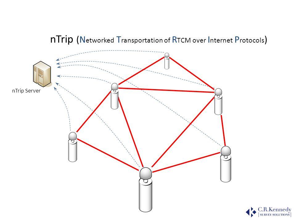 nTrip (N etworked T ransportation of R TCM over I nternet P rotocols ) nTrip Server MAC Nearest Base