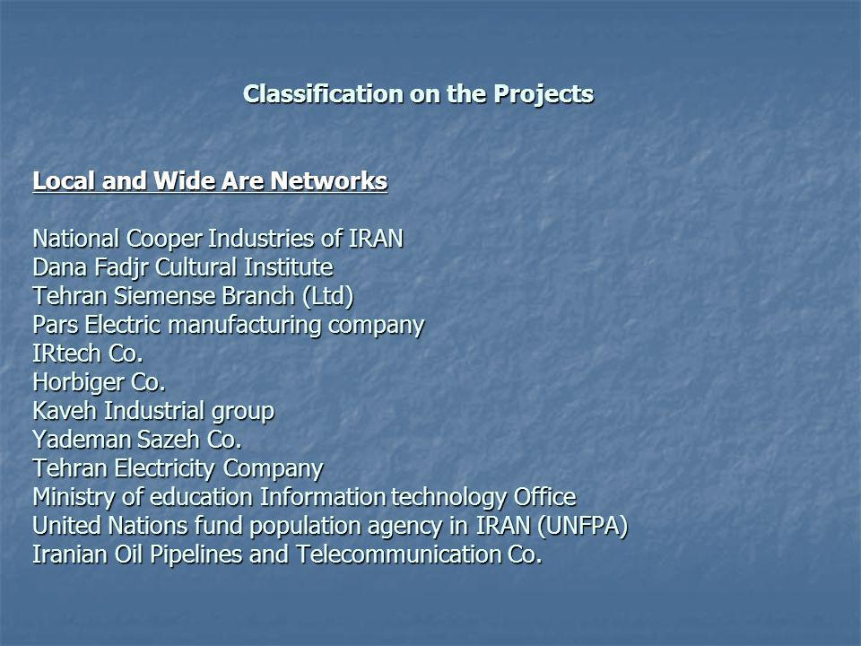 Classification on the Projects Local and Wide Are Networks National Cooper Industries of IRAN Dana Fadjr Cultural Institute Tehran Siemense Branch (Ltd) Pars Electric manufacturing company IRtech Co.