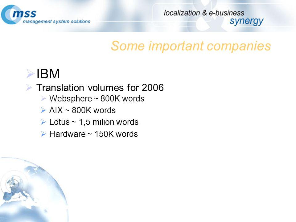 Some important companies IBM Translation volumes for 2006 Websphere ~ 800K words AIX ~ 800K words Lotus ~ 1,5 milion words Hardware ~ 150K words