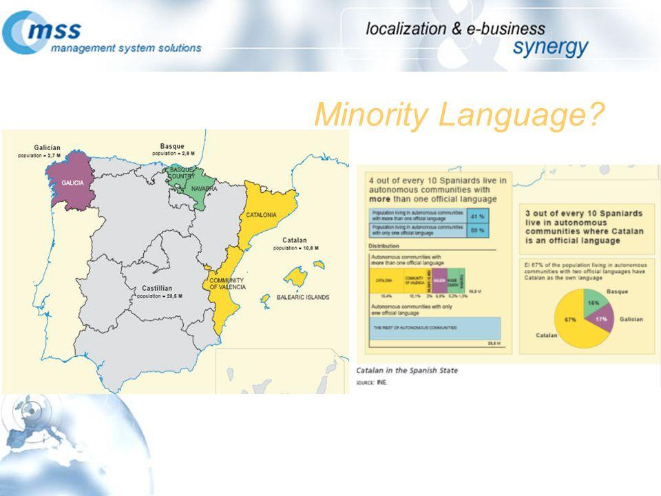 Minority Language