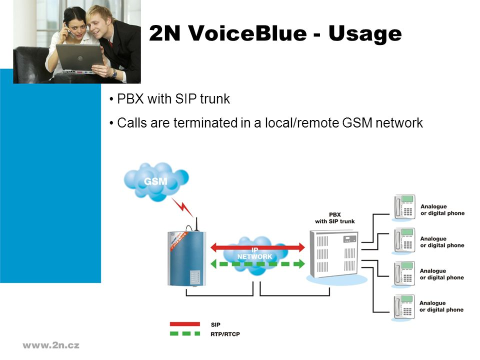 2N VoiceBlue - Usage PBX with SIP trunk Calls are terminated in a local/remote GSM network