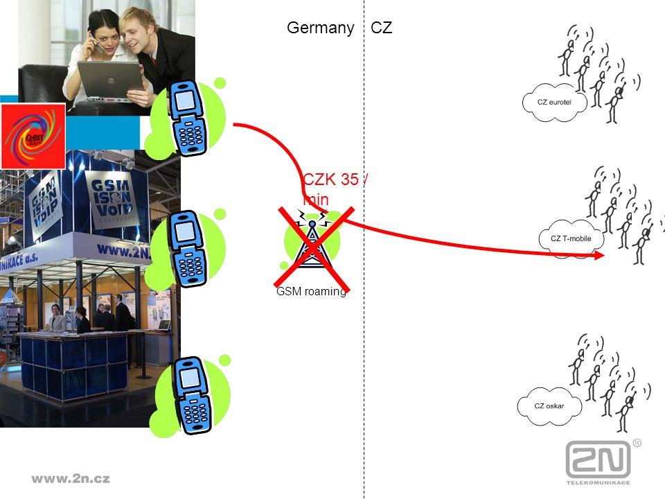 GermanyCZ CZK 35 / min GSM roaming