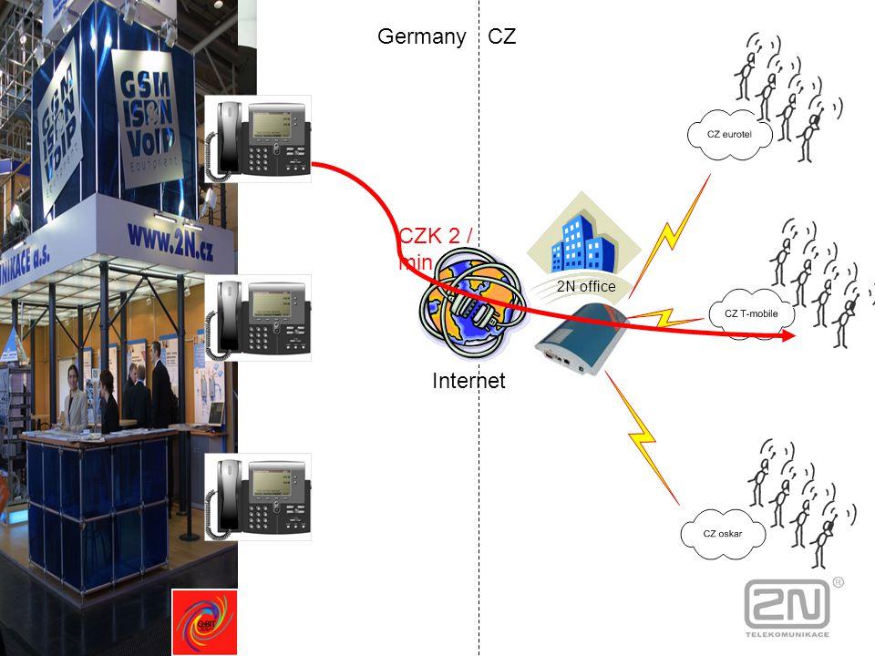 GermanyCZ CZK 2 / min 2N office Internet