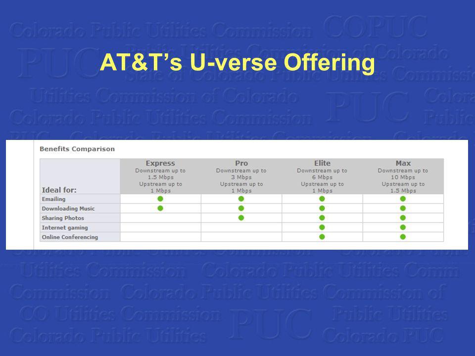 AT&Ts U-verse Offering