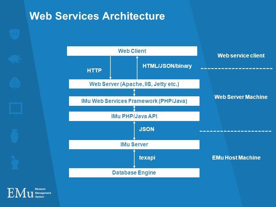 Web Services Architecture Database Engine IMu Server texapi JSON EMu Host Machine IMu PHP/Java API IMu Web Services Framework (PHP/Java) Web Server Ma