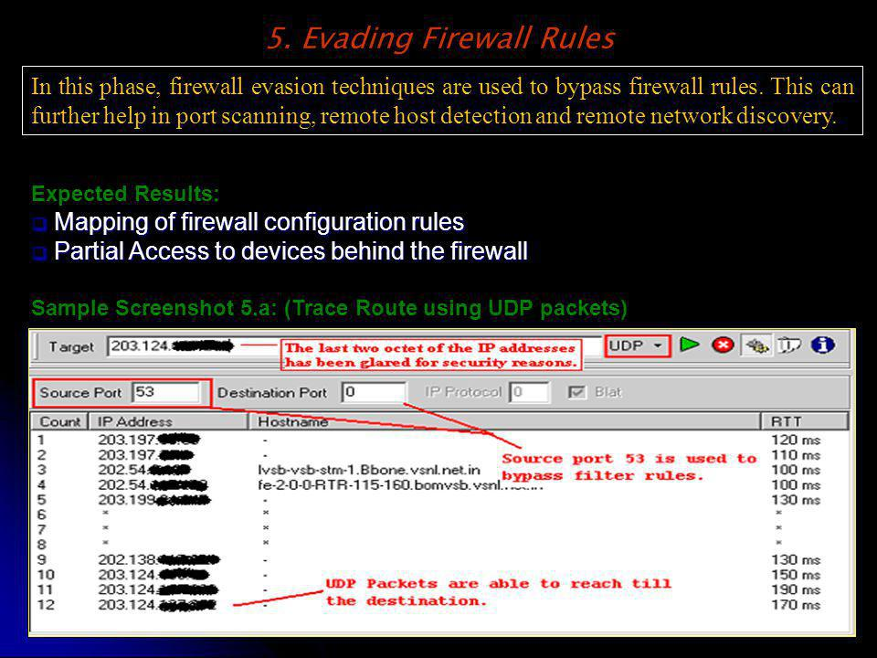 5. Evading Firewall Rules In this phase, firewall evasion techniques are used to bypass firewall rules. This can further help in port scanning, remote