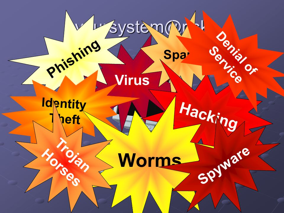 Understanding the protection Users are presented with a potentially confusing array of technologies anti-virus, anti-spyware, anti-spam, personal firewall, etc.