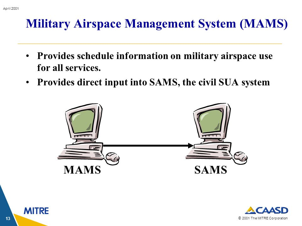 © 2001 The MITRE Corporation April 2001 13 Military Airspace Management System (MAMS) Provides schedule information on military airspace use for all services.