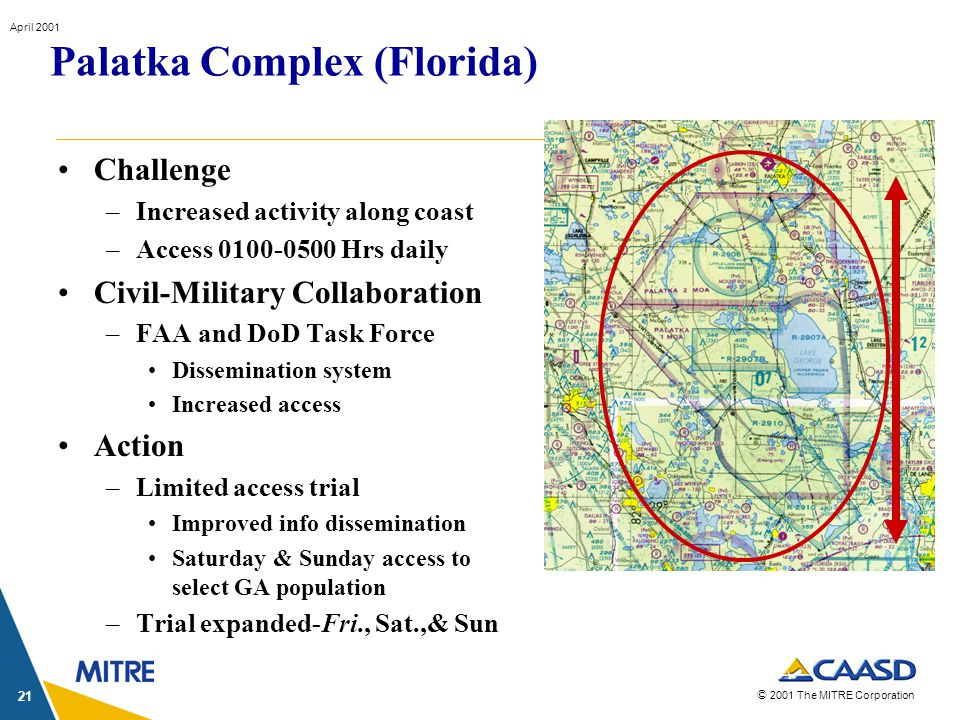 © 2001 The MITRE Corporation April 2001 21 Palatka Complex (Florida) Challenge –Increased activity along coast –Access 0100-0500 Hrs daily Civil-Military Collaboration –FAA and DoD Task Force Dissemination system Increased access Action –Limited access trial Improved info dissemination Saturday & Sunday access to select GA population –Trial expanded-Fri., Sat.,& Sun