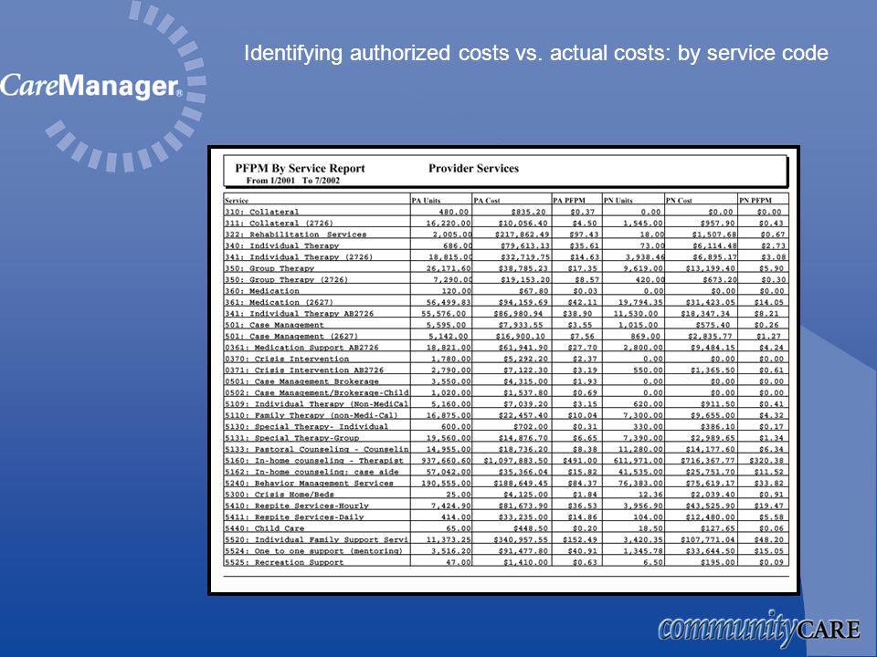 Identifying authorized costs vs. actual costs: by service code