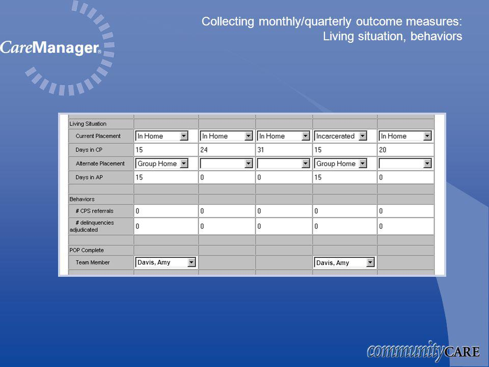 Davis, Amy Collecting monthly/quarterly outcome measures: Living situation, behaviors
