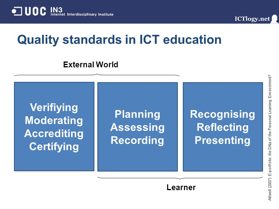 Quality standards in ICT education Verifiying Moderating Accrediting Certifying Planning Assessing Recording Recognising Reflecting Presenting External World Learner Attwell (2007) E-portfolio: the DNa of the Personal Learning Environment?