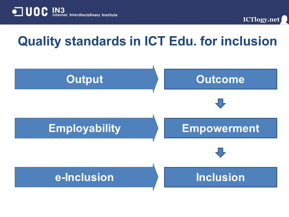 Quality standards in ICT Edu.