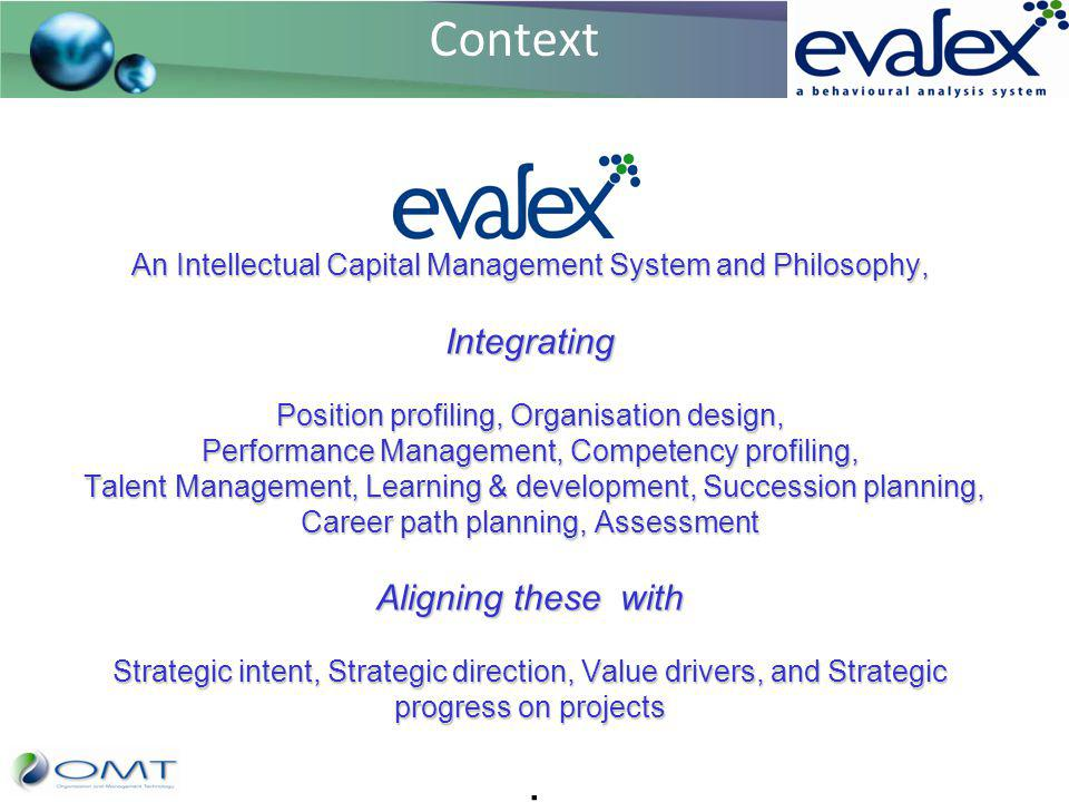 An Intellectual Capital Management System and Philosophy, Integrating Position profiling, Organisation design, Performance Management, Competency prof