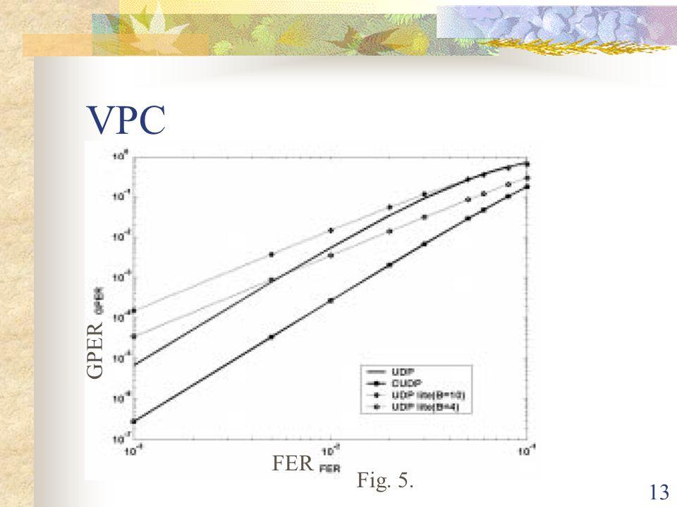 13 VPC FER GPER Fig. 5.