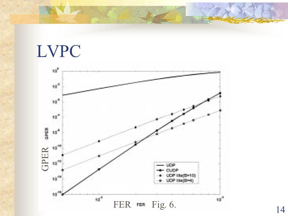 14 LVPC GPER FERFig. 6.