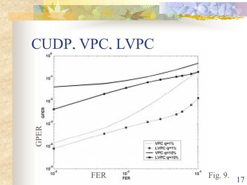 17 CUDP, VPC, LVPC Fig. 9. GPER FER