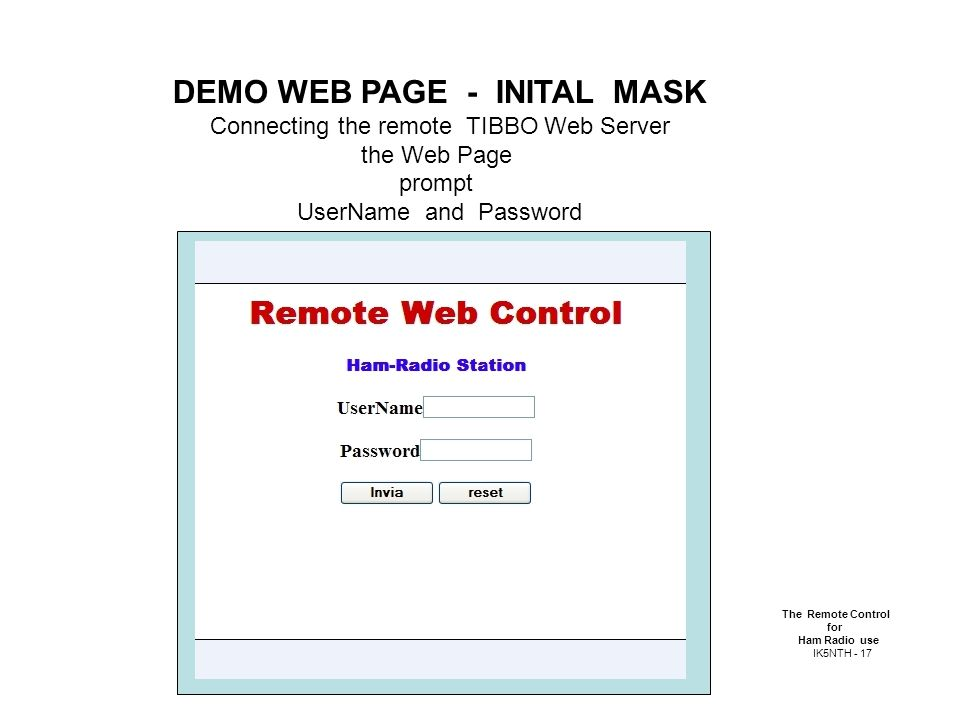 DEMO WEB PAGE - INITAL MASK Connecting the remote TIBBO Web Server the Web Page prompt UserName and Password The Remote Control for Ham Radio use IK5N