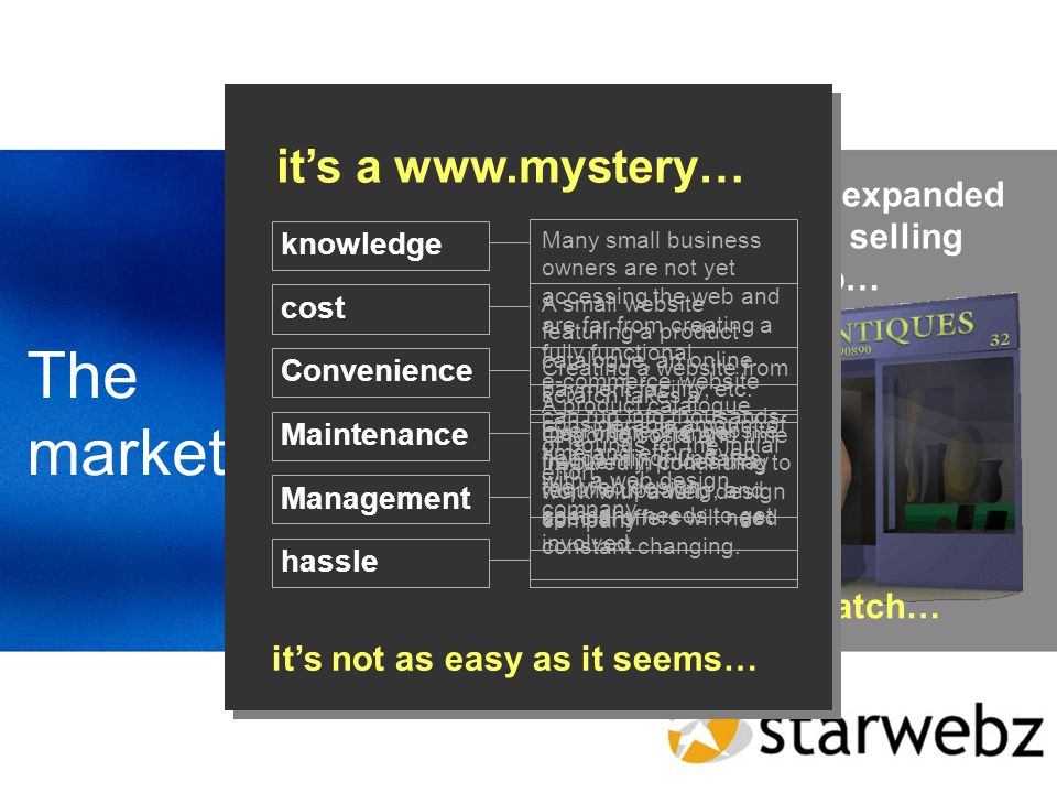 The marketplace so consider the expanded opportunities of selling through the web… but whats the catch… its a www.mystery… knowledge cost Convenience Maintenance Management hassle Many small business owners are not yet accessing the web and are far from creating a fully functional e-commerce website A small website featuring a product catalogue, an online payment facility, etc.