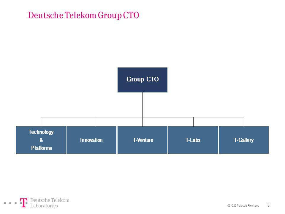 051025 Telesoft Final.pps 3 Technology & Platforms Innovation T-Venture T-LabsT-Gallery Deutsche Telekom Group CTO Group CTO