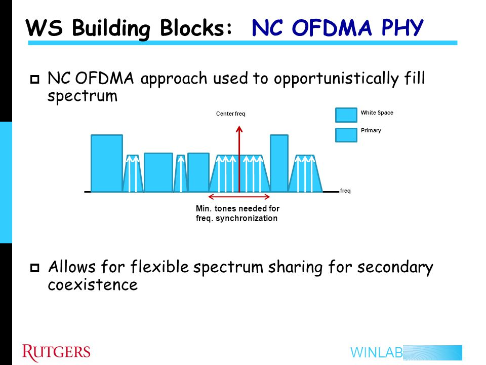 WINLAB WS Building Blocks: NC OFDMA PHY NC OFDMA approach used to opportunistically fill spectrum Allows for flexible spectrum sharing for secondary c