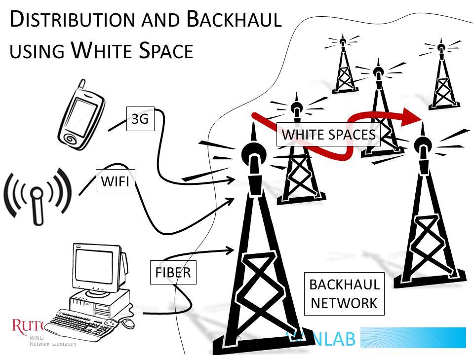 WINLAB 19 3G WIFI FIBER BACKHAUL NETWORK D ISTRIBUTION AND B ACKHAUL USING W HITE S PACE