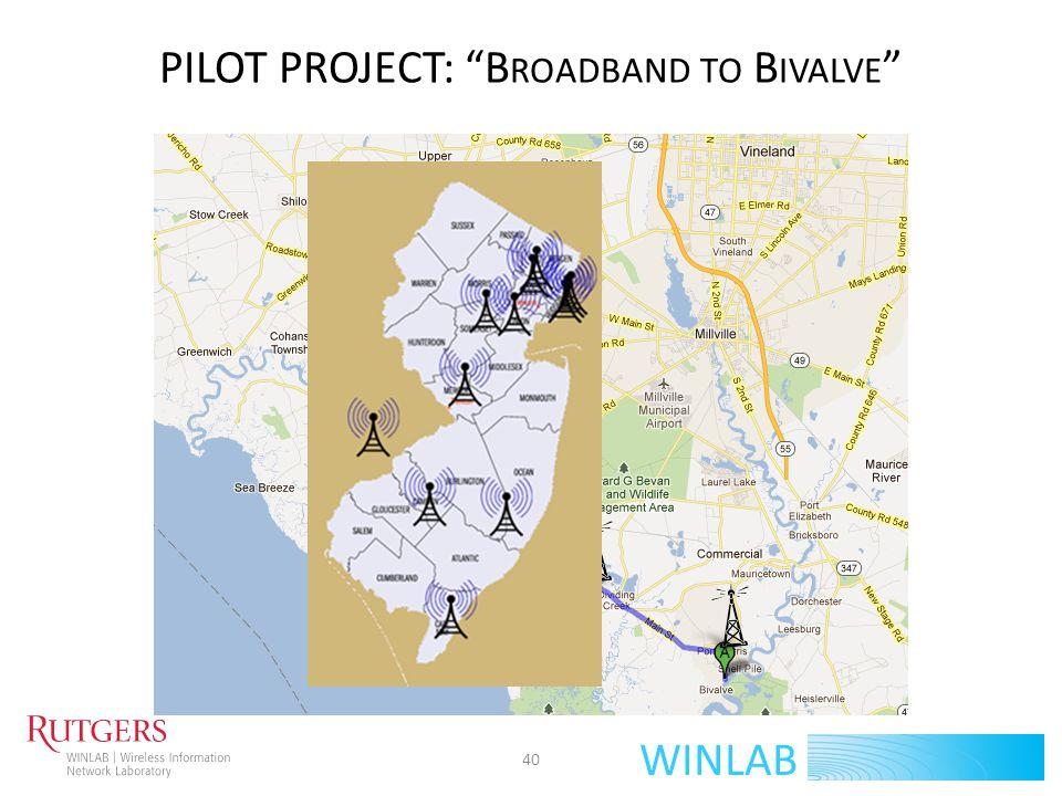 WINLAB PILOT PROJECT: B ROADBAND TO B IVALVE 40