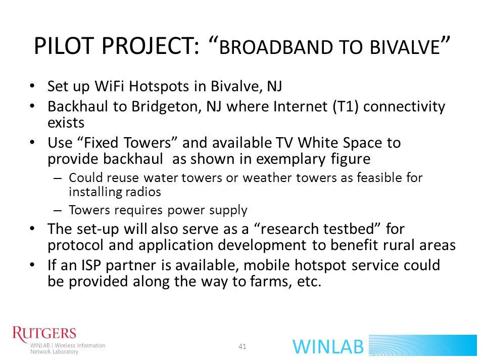 WINLAB PILOT PROJECT: BROADBAND TO BIVALVE Set up WiFi Hotspots in Bivalve, NJ Backhaul to Bridgeton, NJ where Internet (T1) connectivity exists Use F