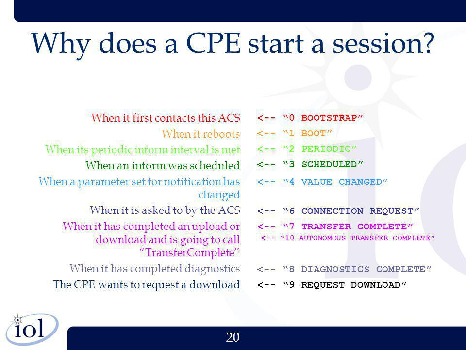 20 Why does a CPE start a session? When it first contacts this ACS When it reboots When its periodic inform interval is met When an inform was schedul