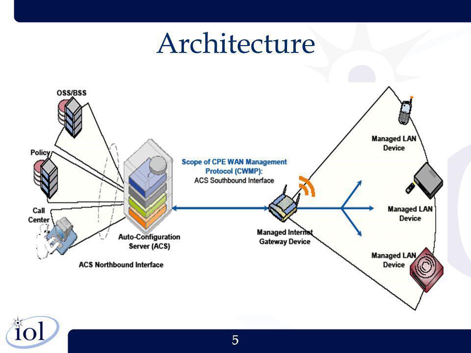 5 Architecture