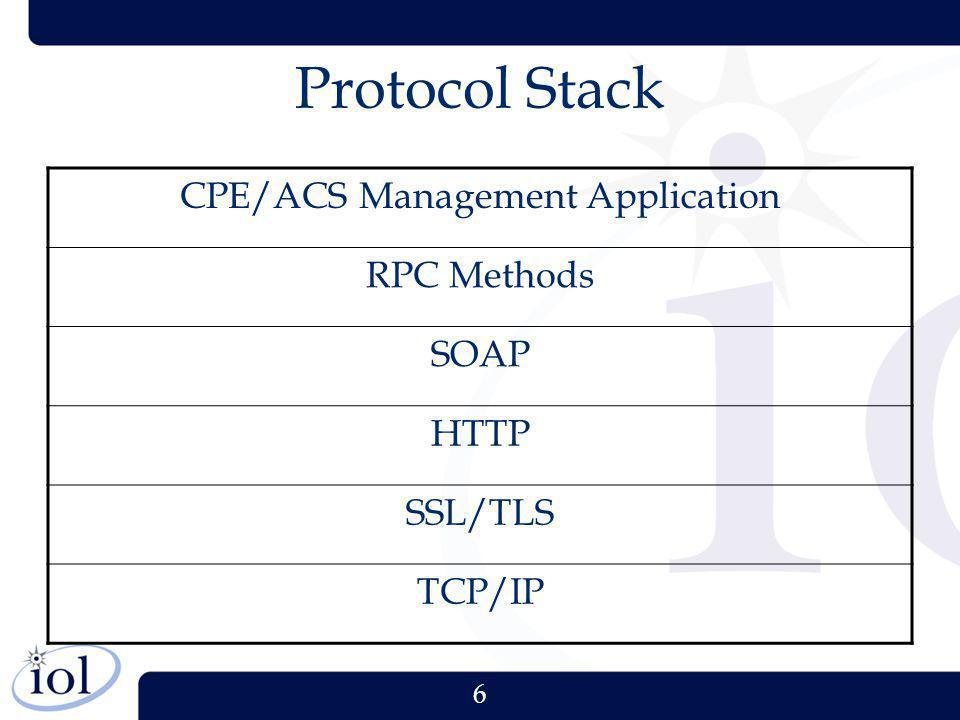 6 Protocol Stack CPE/ACS Management Application RPC Methods SOAP HTTP SSL/TLS TCP/IP