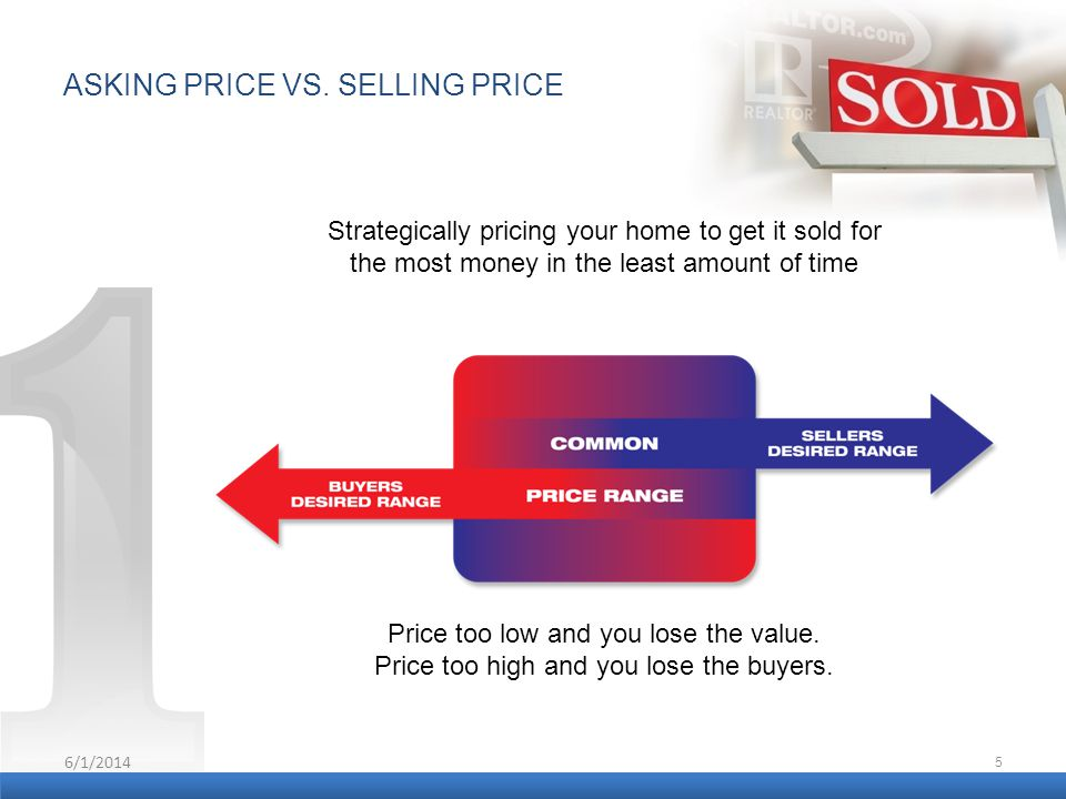 6/1/2014 5 Price too low and you lose the value. Price too high and you lose the buyers. ASKING PRICE VS. SELLING PRICE Strategically pricing your hom