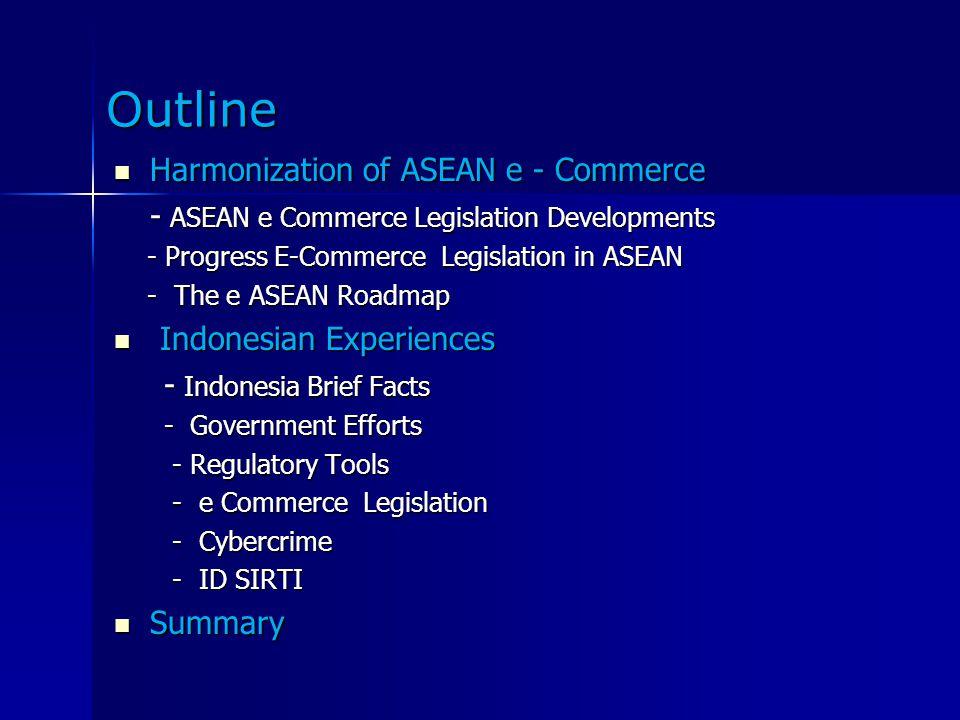 Countrye-commerce laws (2004) e-commerce laws (2008) BruneiEnacted CambodiaNoneDraft IndonesiaNoneEnacted LaosNoneDraft MalaysiaNoneEnacted MyanmarDraftEnacted PhilippinesEnacted SingaporeEnacted ThailandEnacted VietnamNoneEnacted Progress E-Commerce Legislation in ASEAN