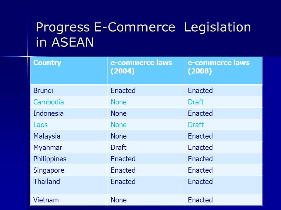 The e ASEAN Roadmap for e – commerce include » Measure 78: Enact domestic legislation to provide legal recognition of electronic » Measure 78: Enact domestic legislation to provide legal recognition of electronic transactions (i.e.