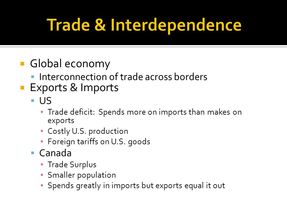 Global economy Interconnection of trade across borders Exports & Imports US Trade deficit: Spends more on imports than makes on exports Costly U.S.