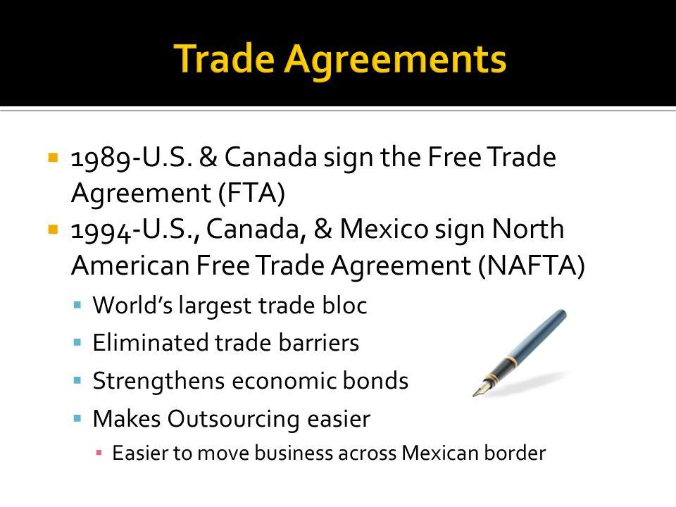 1989-U.S.