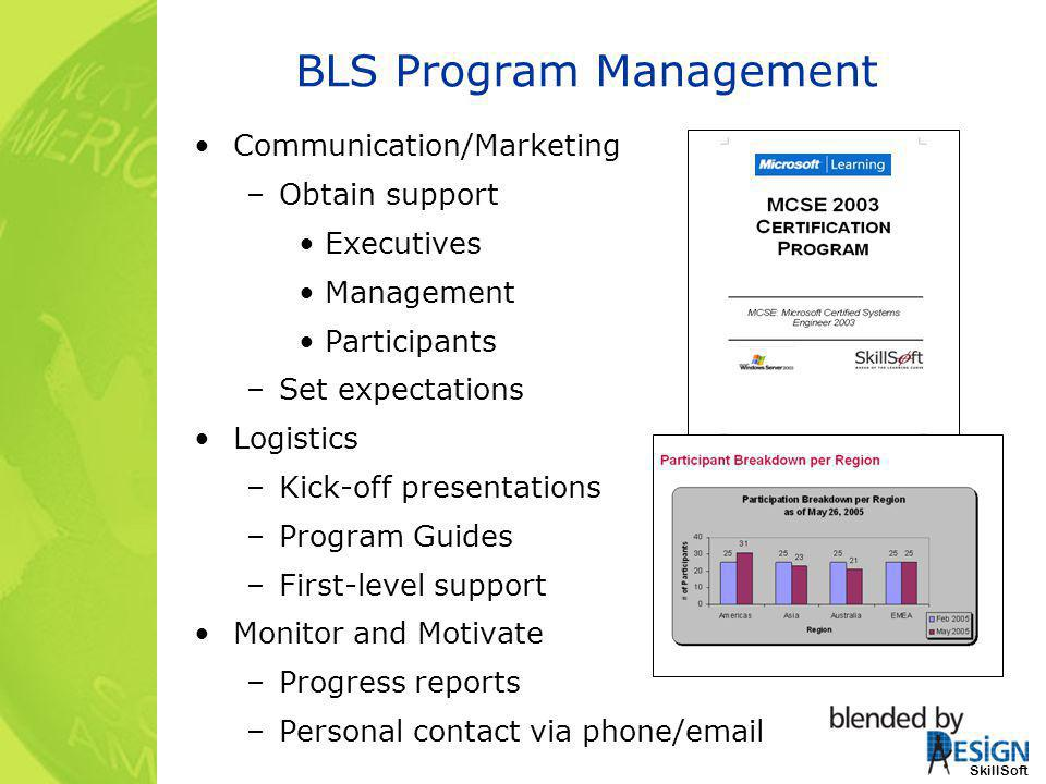 SkillSoft BLS Program Management Communication/Marketing –Obtain support Executives Management Participants –Set expectations Logistics –Kick-off pres